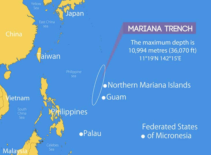 世界一深い海溝は「マリアナ海溝」という雑学
