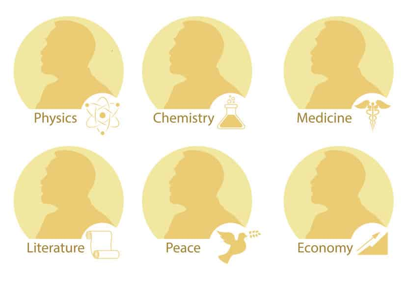 ノーベル経済学賞はノーベル賞ではない?というトリビア