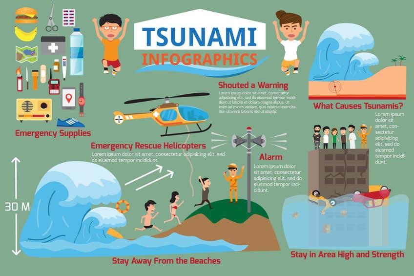 地震が起きたら津波!津波から身を守るためについてのトリビア