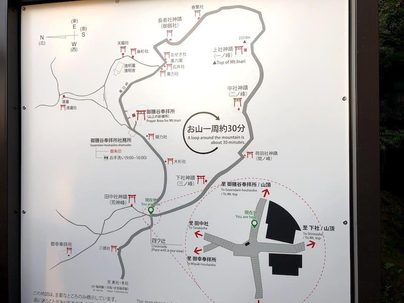 伏見稲荷大社の千本鳥居の山頂までの地図