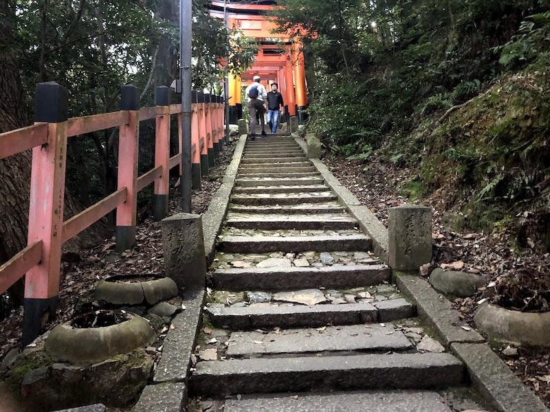 伏見稲荷大社の千本鳥居の傾斜